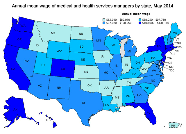 Health and Medical Careers, Occupations and Employment